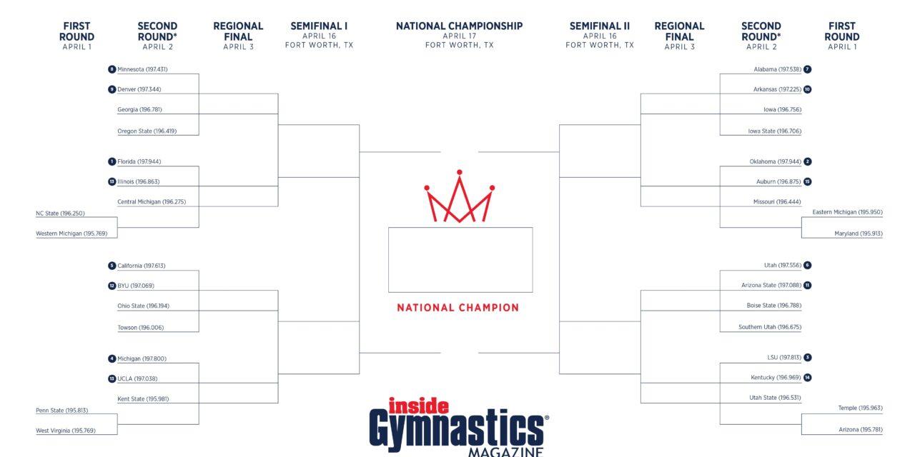2021 National Collegiate Women's Gymnastics Championships Bracket